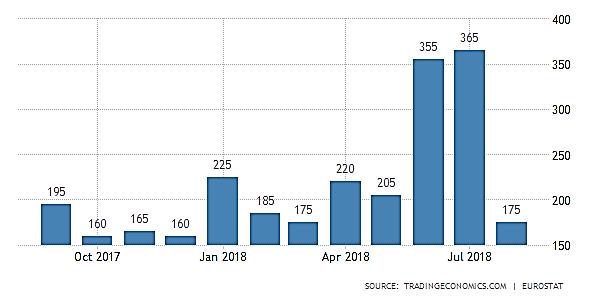تعداد پناهندگان پذیرفته شده در سالهای اخیر در کشور لهستان