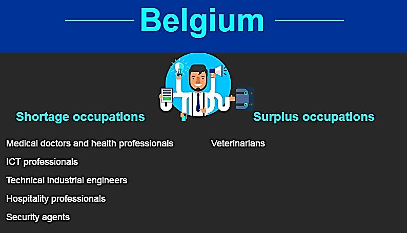 مشاغل مورد نیاز بلژیک