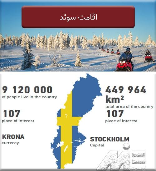 اقامت سوئد