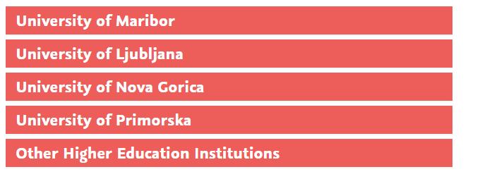 لیست دانشگاه های اسلوونی