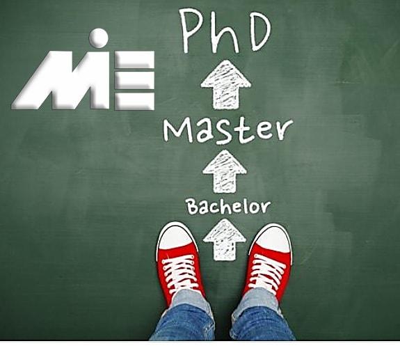 کارشناسی ـ کارشناسی ارشد ـ دکتری ـ مهاجرت تحصیلی در مقاطع مختلف به خارج از کشور