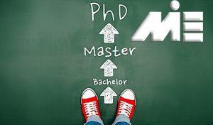 تحصیل در مقاطع مختلف تحصیلی در خارج از کشور ـ کارشناسی ـ کارشناسی ارشد ـ دکتری در خارج از کشور