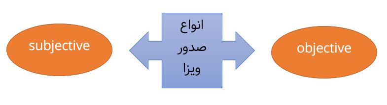 انواع صدور ویزا ـ ویزای objective ـ ویزای subjective