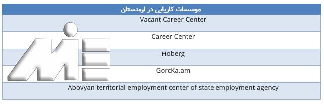 جدول موسسات کاریابی در ارمنستان