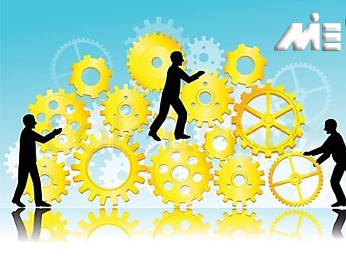 کار آفرینی در خارج از کشور ـ سرمایه گذاری از طریق کارآفرینی در خارج از کشور