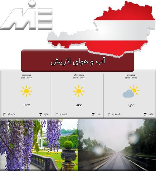 آب و هوای اتریش