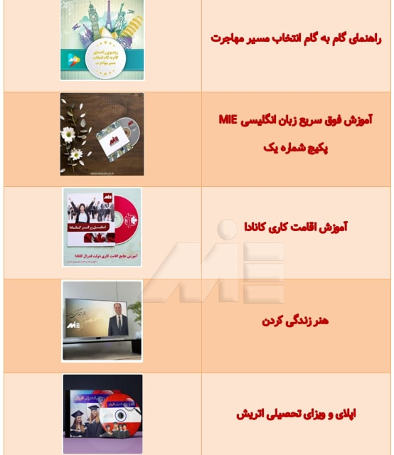 انواع محصولات ویدیویی موسسه حقوقی ملک پور
