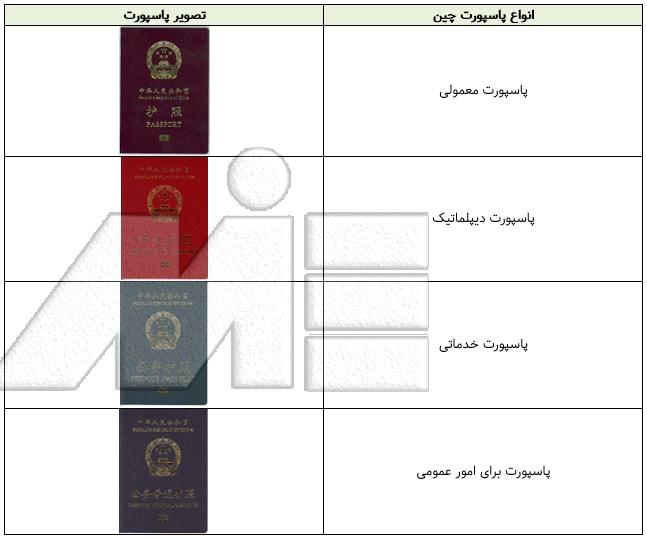 جدول انواع پاسپورت های چینی