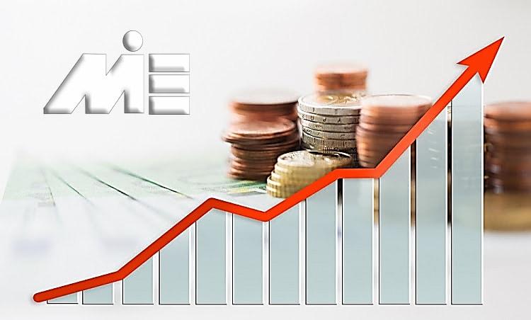 سرمایه گذاری در خارج از کشور ـ اخذ اقامت و تابعیت از طریق سرمایه گذاری