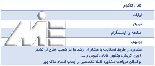 جدول راههای ارتباطی با موسسه حقوقی ملک پور