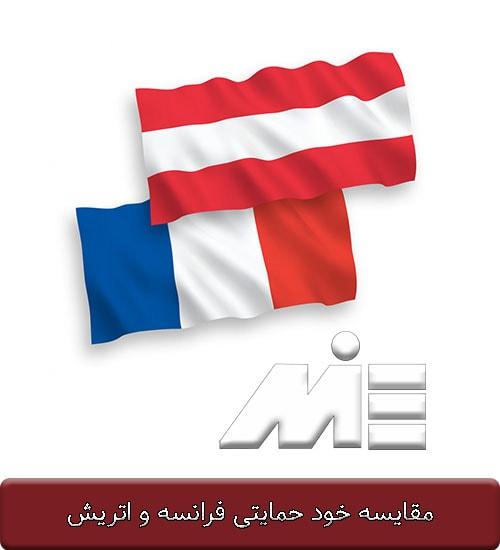 مقایسه خود حمایتی فرانسه و اتریش