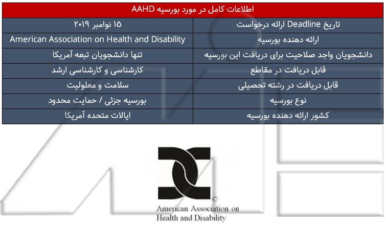 جدول اطلاعات کامل در مورد بورسیه AAHD