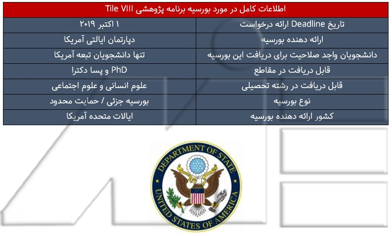 جدول اطلاعات کامل در مورد بورسیه برنامه پژوهشی Tile VIII