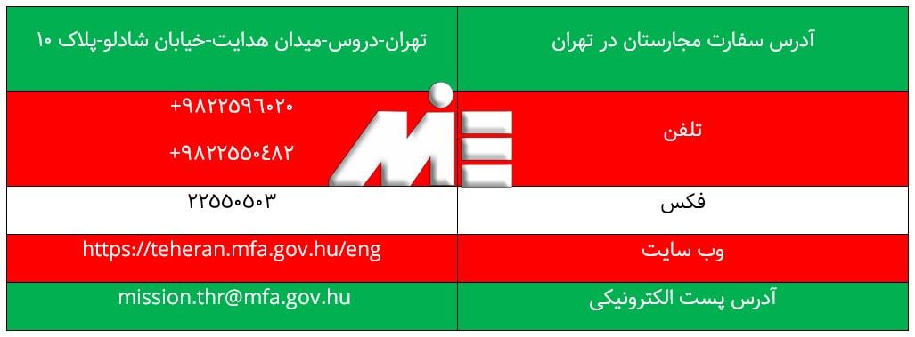 آدرس و اطلاعات تماس با سفارت مجارستان در ایران ـ وقت سفارت مجارستان