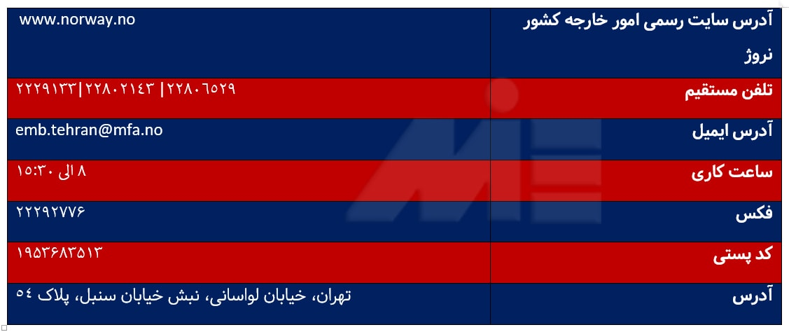 جدول اطلاعات مربوط به سفارت نروژ در ایران