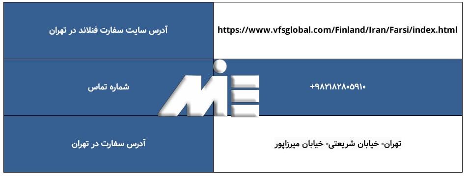 اطلاعات دسترسی به سفارت فنلاند در تهران