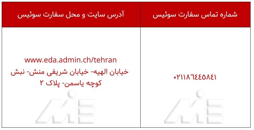 جدول آدرس سفارت سوئیس در ایران