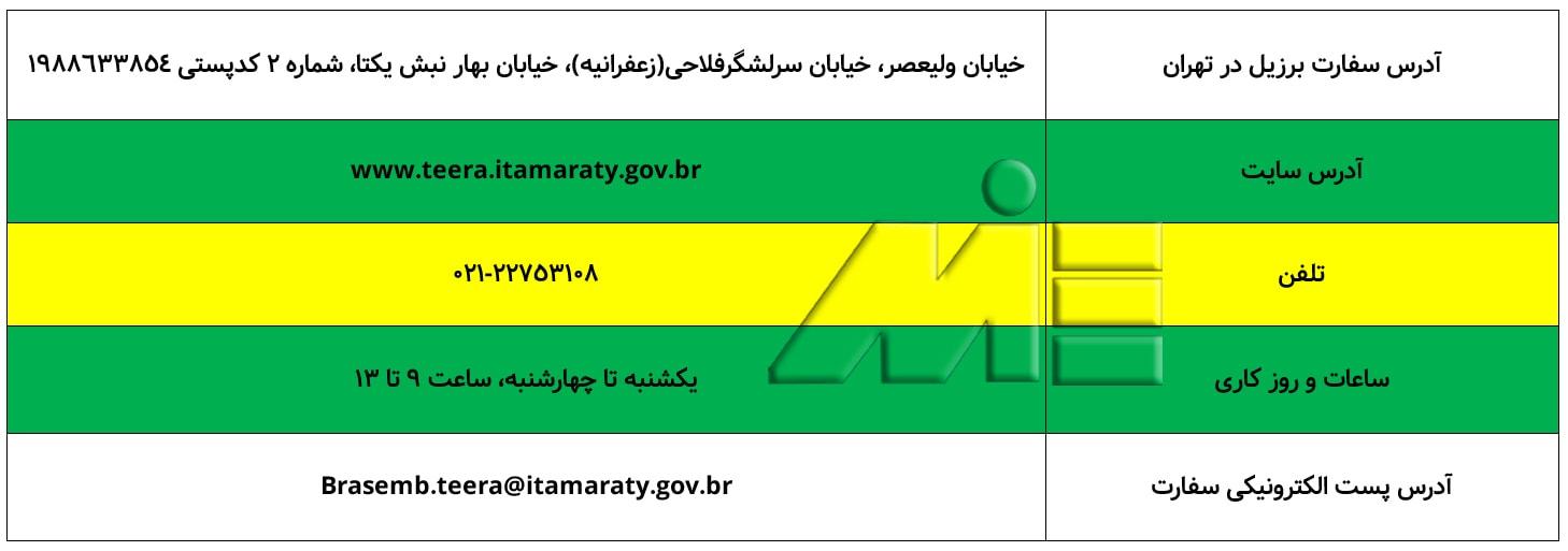 آدرس و راههای ارتباطی با سفارت برزیل