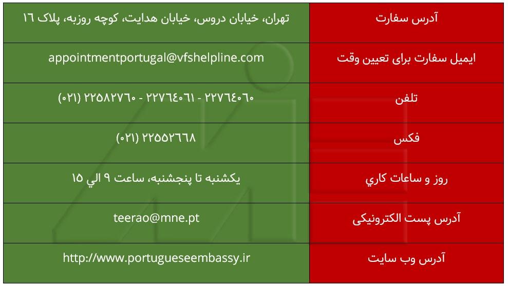 اطلاعات تماس با سفارت پرتغال