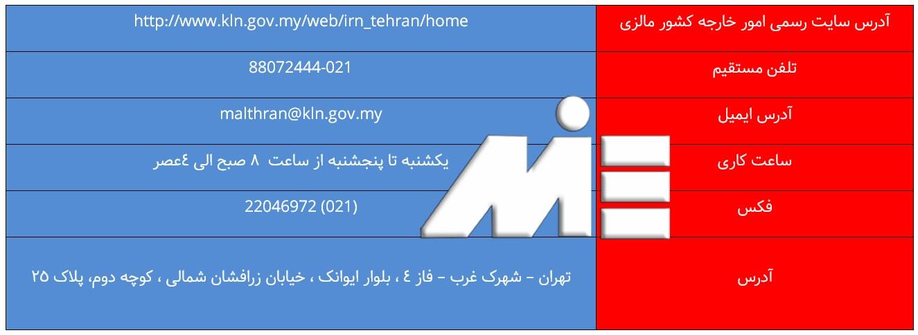 آدرس و اطلاعات ارتباط با سفارت مالزی در تهران