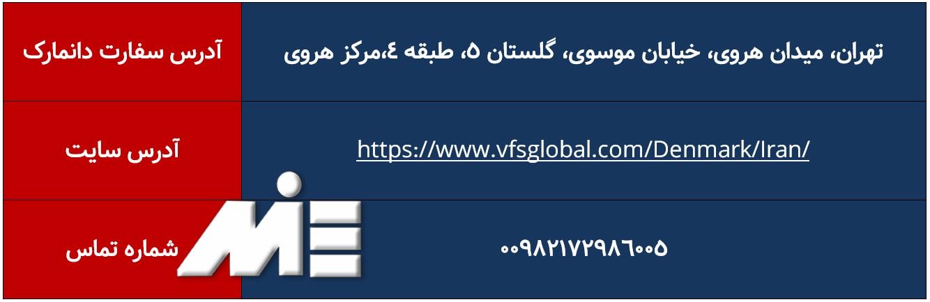 آدرس و شماره تماس سفارت دانمارک برای اخذ ویزای توریستی ایسلند