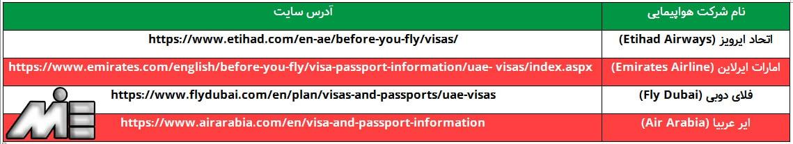 آدرس وبسایت شرکت ها برای اخذ ویزای توریستی امارات