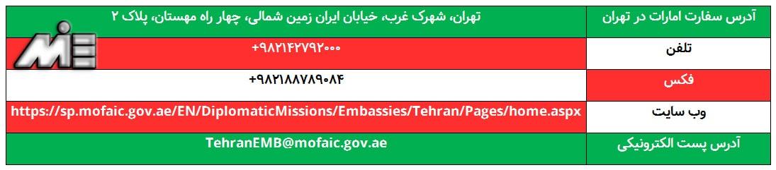 آدرس و اطلاعات تماس سفارت امارات در تهران