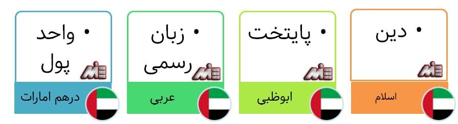 اطلاعات عمومی در مورد کشور امارات