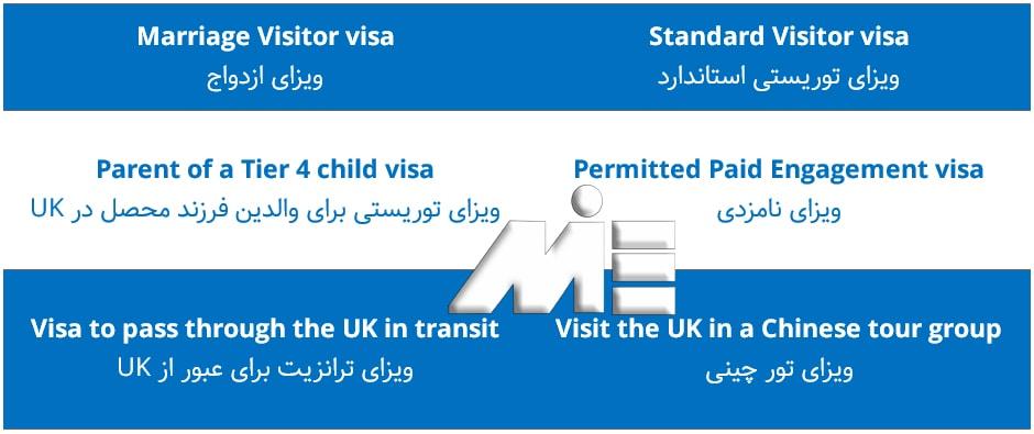 انواع ویزاهای توریستی و بازدید اسکاتلند