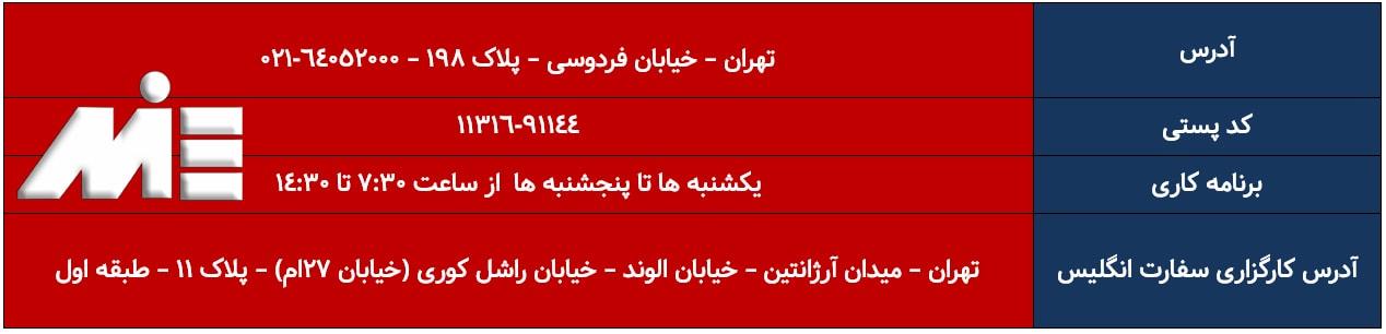 آدرس و اطلاعات سفارت انگلستان و کارگزاری آن در تهران