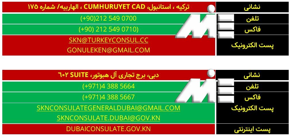 آدرس سفارت سنت کیتس در ترکیه و امارات ـ اطلاعات تماس با سفارت سنت کیتس ـ وقت سفارت ویزای سنت کیتس