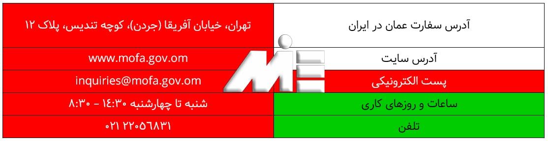 آدرس سفارت عمان در تهران ـ سایت سفارت عمان ـ تلفن سفارت عمان ـ ایمیل سفارت عمان