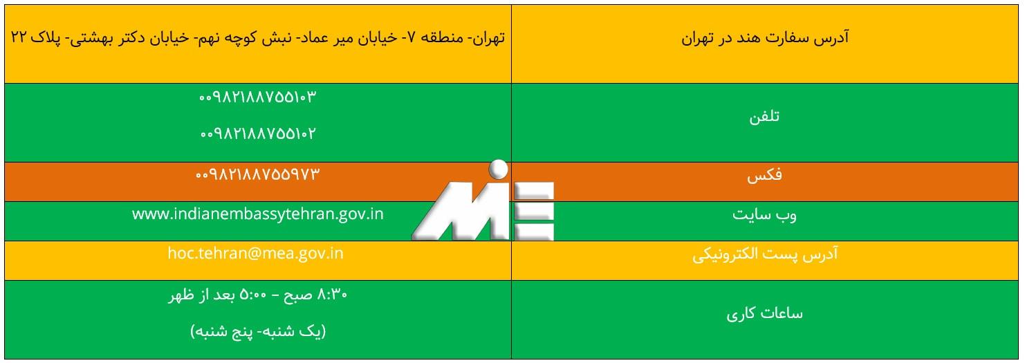 آدرس و اطلاعات سفارت هند در تهران