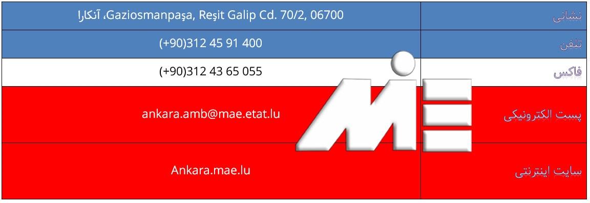 اطلاعات و آدرس سفارت لوکزامبورگ در ترکیه - سفارت لوکزامبورگ