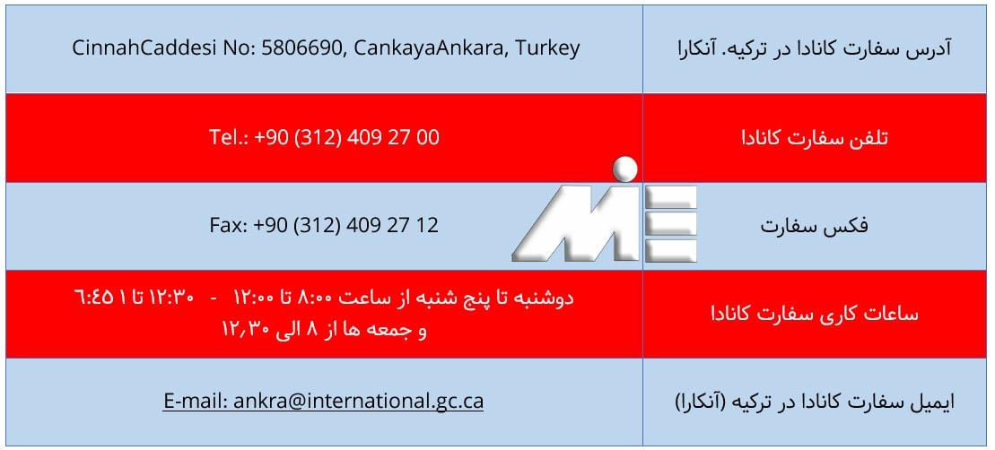 اطلاعات سفارت کانادا در آنکارا ـ آدرس و شماره تماس کانادا در آنکارا ترکیه