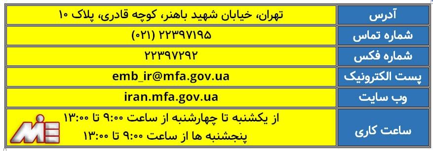 آدرس سفارت اوکراین و اطلاعات تماس با سفارت اوکراین