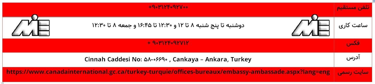 آدرس و اطلاعات سفارت کانادا در کشور ترکیه