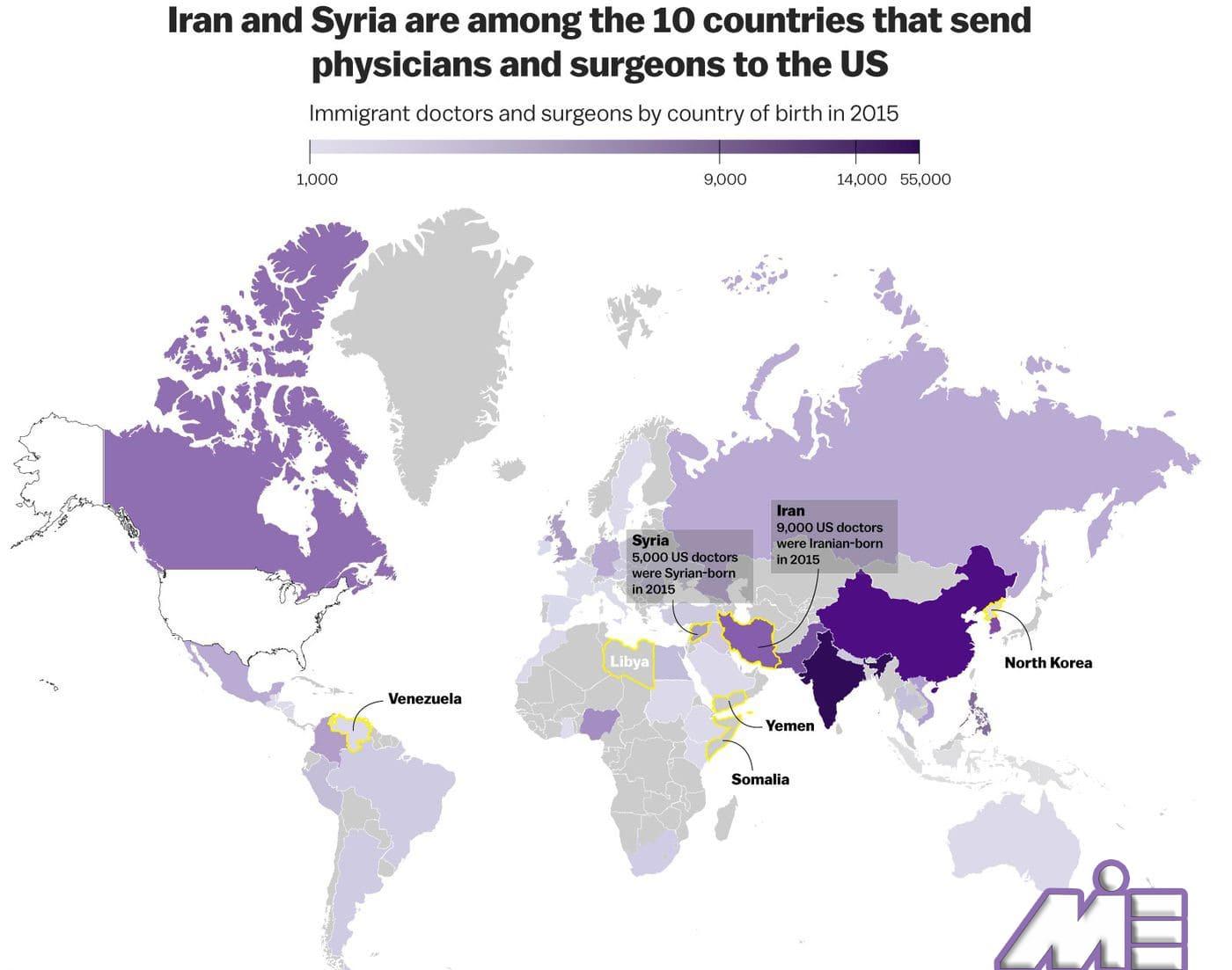 ایران و سوریه جزء 10 کشوری هستند که بالاترین نرخ مهاجرت جراحان و اطباع را به آمریکا دارند