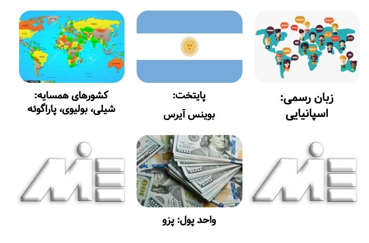 اطلاعات عمومی کشور آرژانتین