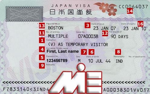 نمونه ویزای توریستی ژاپن
