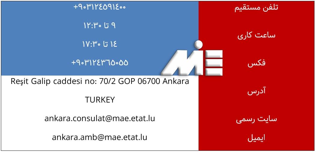 آدرس و اطلاعات ارتباطی سفارت لوکزامبورگ در ترکیه
