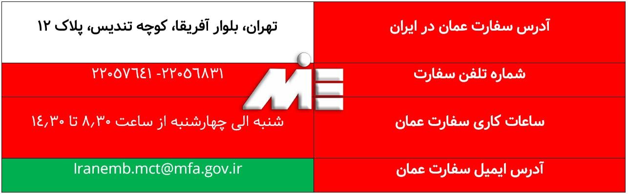 آدرس و اطلاعات سفارت عمان در ایران