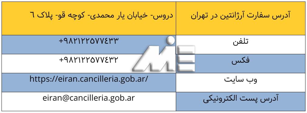 آدرس سفارت آرژانتین   راههای ارتباطی سفارت آرژانتین