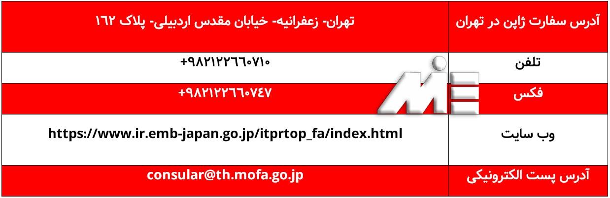 آدرس و اطلاعات ارتباطی با کشور ژاپن