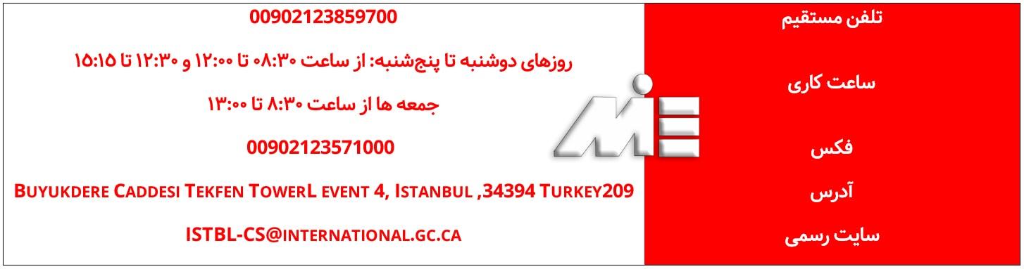 آدرس و راههای ارتباطی آدرس و راههای ارتباطی سفارت کانادا در امارات ترکیه