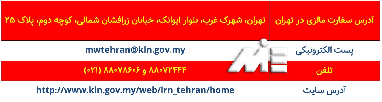 آدرس سفارت مالزی در تهران | اطلاعات تماس سفارت مالزی در تهران