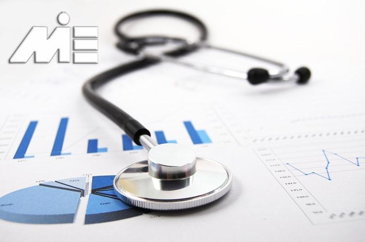 تحصیل پزشکی در خارج از کشور ـ شرایط تحصیل پزشکی در کشور های خارجی
