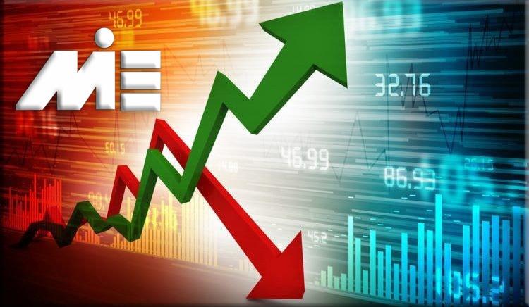 شاخص های اقتصادی - سرمایه گذاری