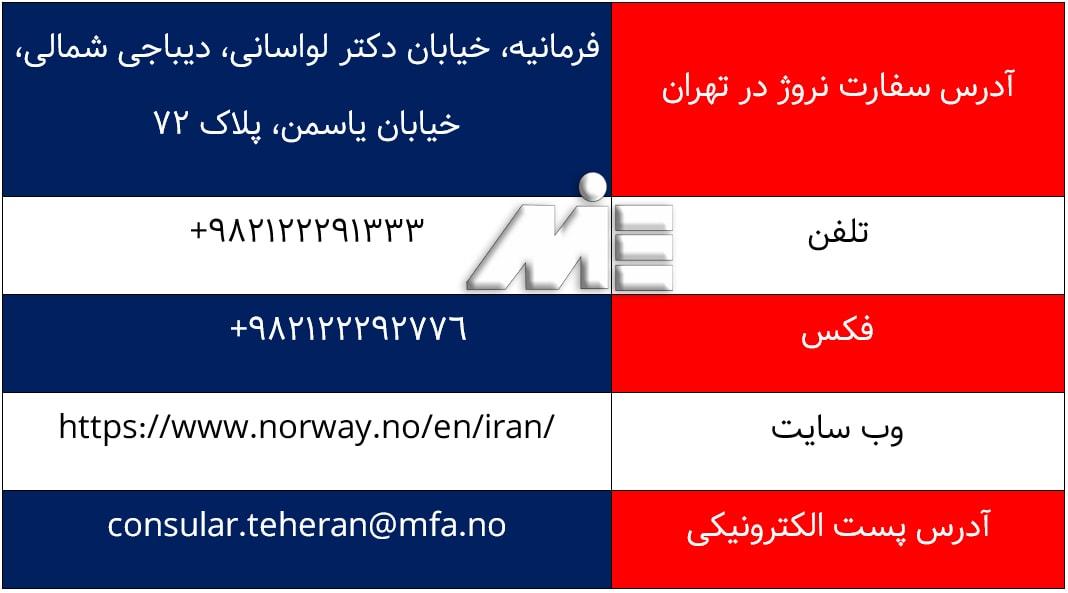 جدول اطلاعات سفارت نروژ - آدرس سفارت نروژ در تهران - شماره تلفن و فاکس سفارت نروژ