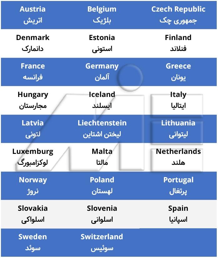 لیست کشور های عضو پیمان شینگن - ویزای توریستی شنگن